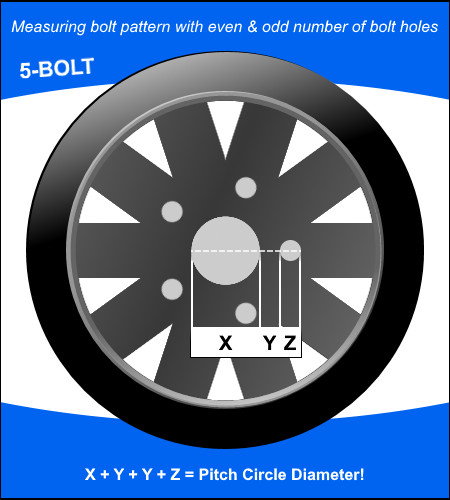 Measuring a bolt pattern with even or odd number of bolt holes